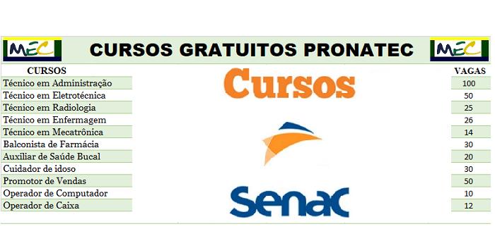 Senac  abre vagas para Cursos Técnico gratuito  pelo  Pronatec 2020  –  Inscrições abertas. Veja aqui e faça a sua inscrição!